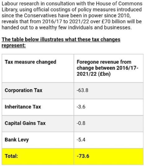 obr tax cuts