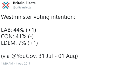 vote intent yougov.png